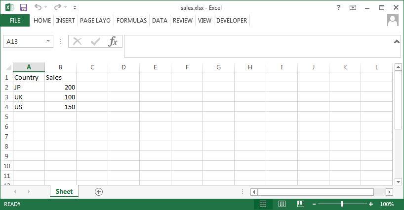 Screenshot of 'sales.xlsx'. Python Excel.
